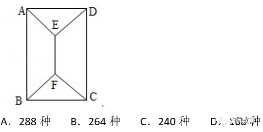 如何学好高中数学排列组合例题